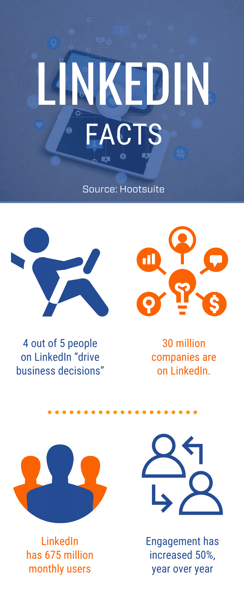 B2B Social Success with LinkedIn Advertising