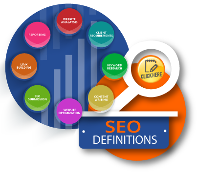 SEO Definitions